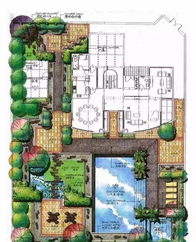 郑州庭院设计_农村庭院阳光房的设计_别墅庭院大门设计效果图